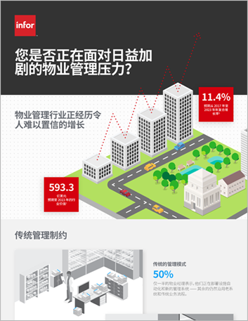 Th Are you experiencing growing pains Infographic Chinese Simplified 457px